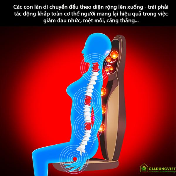 Đệm massage toàn thân hồng ngoại Sapproro 6D (30 bi) -2020